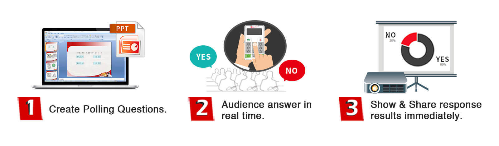 audience response equipment